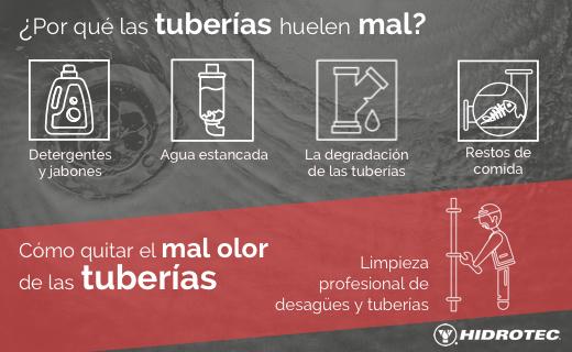 eliminar-mal-olor-tuberias-infografía-hidrotec